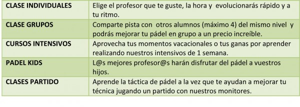 CLASE INDIVIDUALES
