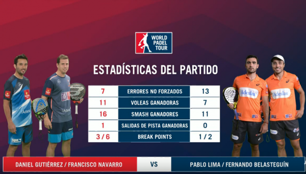 Sevilla Open 2017