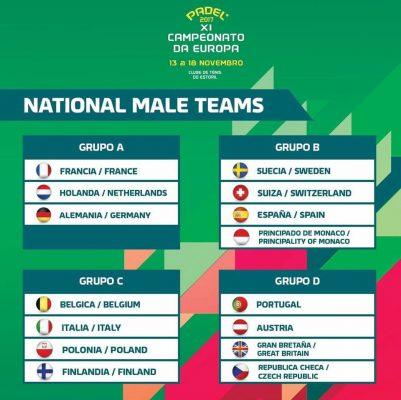 XI Campeonato Europeo de Pádel